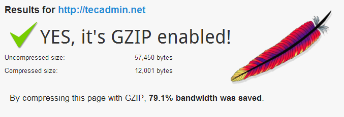 Enable Apache Gzip Compression (mod_deflate) in cPanel Account
