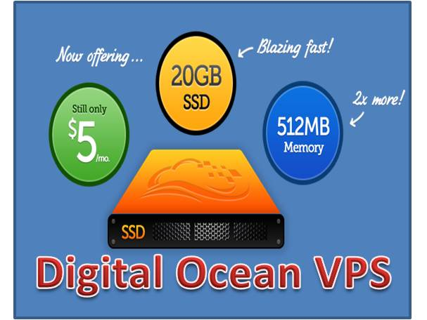 Digital Ocean VPS Hosting