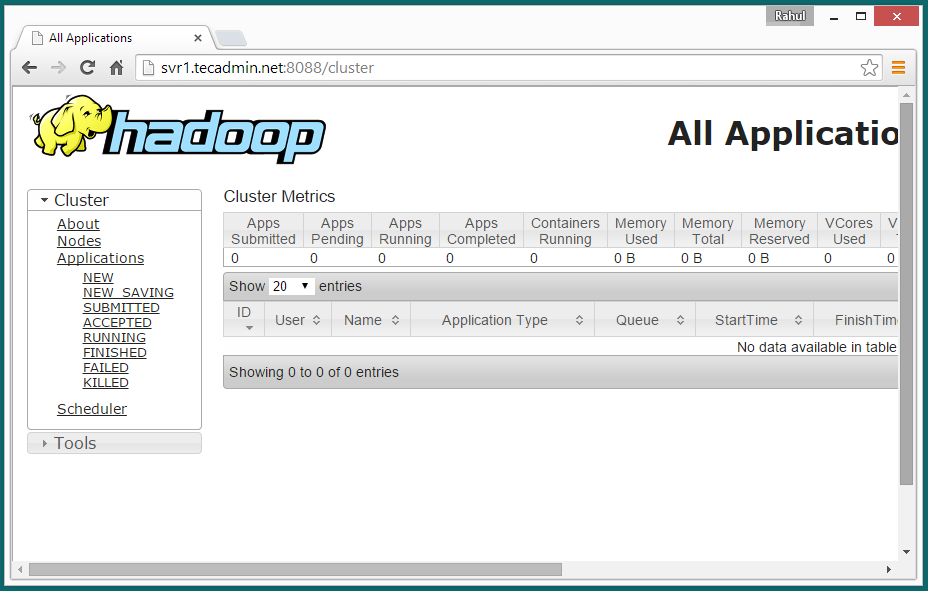 Setup Hadoop 2 6 5 (Single Node Cluster) on Ubuntu, CentOS And Fedora