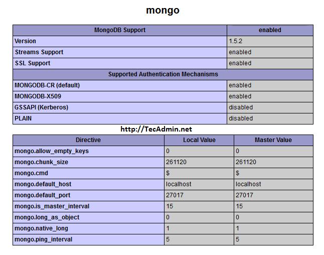 mongodb-php
