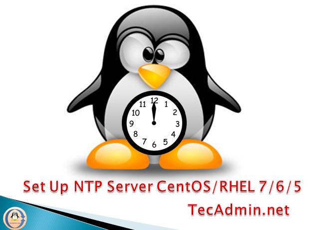 How to Setup NTP Server on CentOS/RHEL 7/6 and Fedora 30/29/28