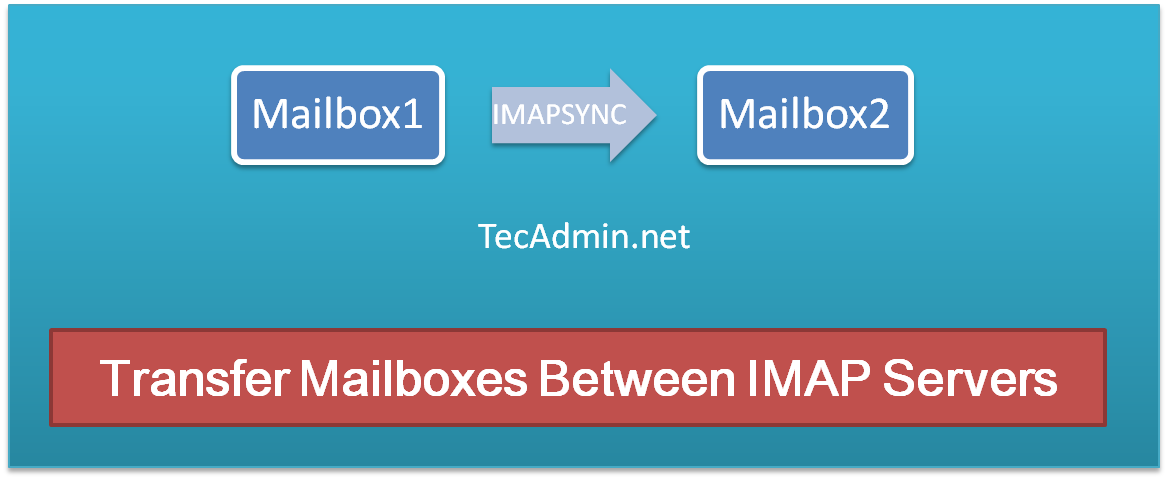 Imapsync on Ubuntu, Transfer Mailboxes, use imapsync on centos