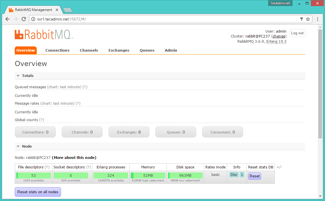 install rabbitmq server dashboard
