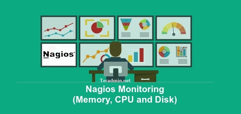 Monitor Memory, CPU and Disk