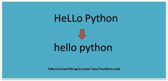 Python string to lowercase