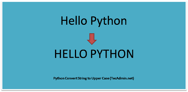 Python String to Uppercase